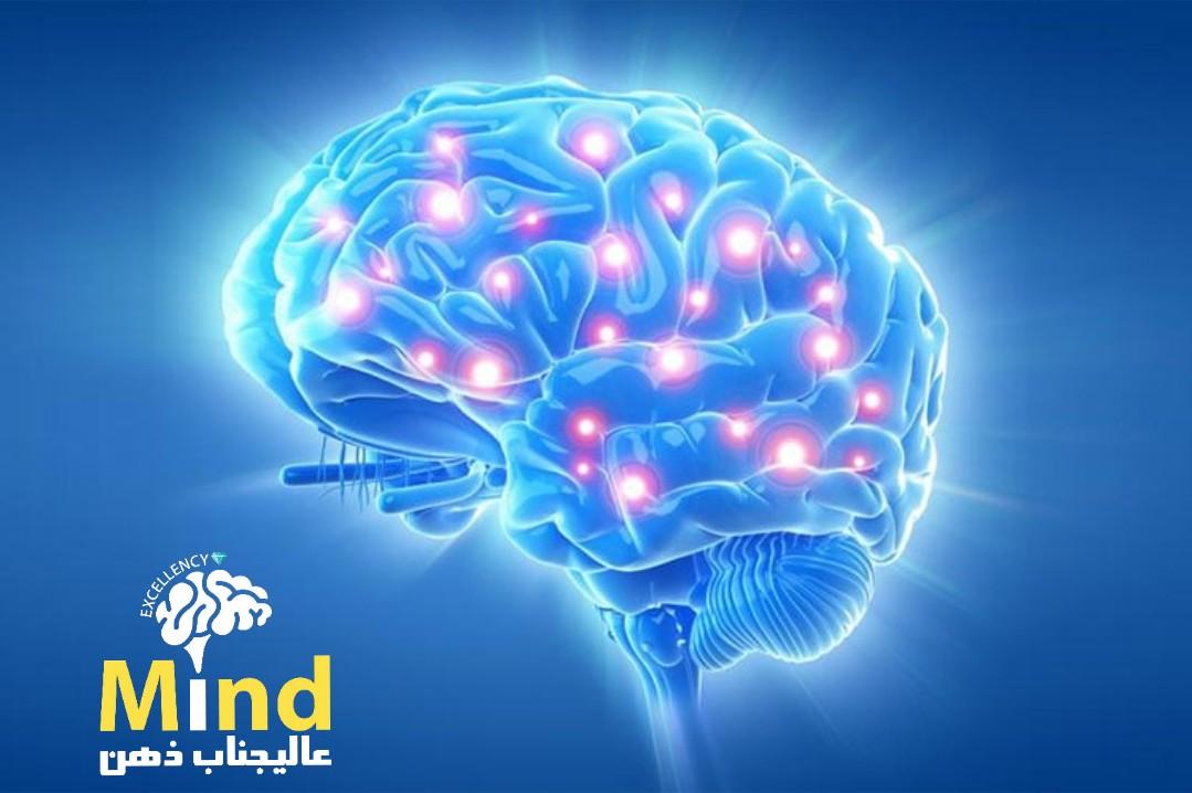 ذهن خودآگاه و ضمیر ناخودآگاه